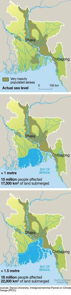 Potential impact on Bangladesh. From UCS Climate Hot Spots site